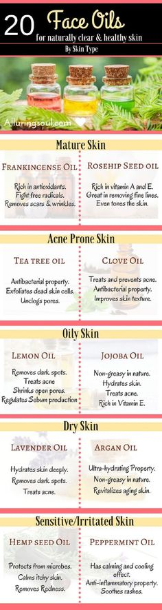 20 Face Oils For Naturally Clear, Hydrated And Healthy skin – For All Skin Types