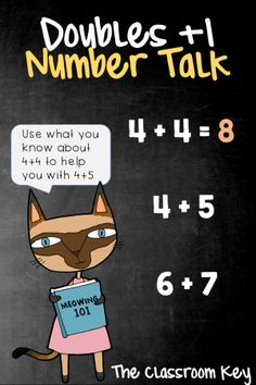 Doubles Number Talk, a strategy for building number sense in just 10 minutes a day, perfect for and grade math classes Teaching Numbers, Math Numbers, Teaching Math, Teaching Ideas, Math Doubles, Doubles Facts, Number Sense Activities, Learning Activities, Math Talk