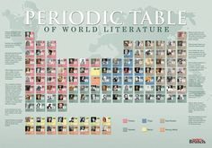 Periodic-table-of-world-literature.jpg (1397×977)