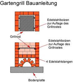 Gartengrill Bauanleitung Bauplan