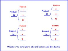 Brace Map To Understand Factors Then A Flow Multiples Skip Counting Distinguishing Between