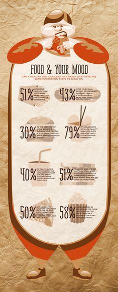 Blog: Infographic