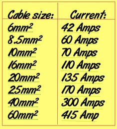 engineering electrical capacity current updates cables sizes and Cables Sizes and Current Capacity Electrical Engineering UpdatesYou can find Electrical engineering and more on our website Basic Electrical Wiring, Electrical Engineering Books, Electrical Maintenance, Electrical Circuit Diagram, Electrical Symbols, Electrical Plan, Electrical Projects, Electrical Installation, Electronic Engineering