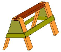 39 Free Sawhorse Plans in the Hunt for the Ultimate Sawhorse.  Lots of good links to other plans, too.