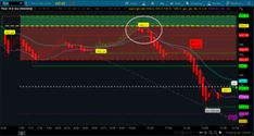Forex Wajdyss Comparison Indicator Learning Forex Trading