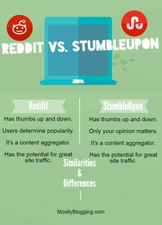 A guide to using #Reddit. The facts are not complicated and can get you great #blog traffic. Click to see how. MostlyBlogging.com
