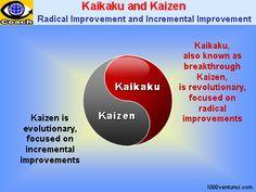 kaizen_vs_kaikaku_6x4.png 432×324 pixels