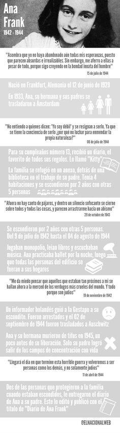 Ana Frank. Quiero leer el Diario de Ana F
