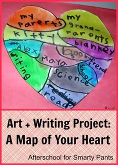 Map of Your Heart: Nice Valentine's Day idea for younger students.  www.teachthis.com.au