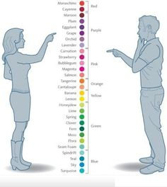 How Men And Women See Colors