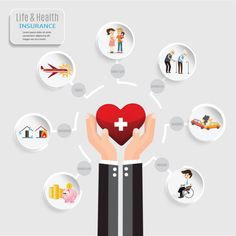 Health insurance service care and protect you vector image Life And Health Insurance, Life Insurance, Supplemental Health Insurance, Insurance Marketing, Best Insurance, Health Lessons, Health Logo, Medical Care, Kids Nutrition