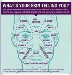 Listen up! What is your skin telling you? Skin inflammation like acne or redness can be a reflection of your internal health. Use this face mapping system to decode what may be going on inside your body. health & wellness tips skin care internal hea Young Living Oils, Young Living Essential Oils, Chinese Face Map, Chinese Face Reading, Gesicht Mapping, Health And Beauty, Health And Wellness, Wellness Tips, Health Fitness
