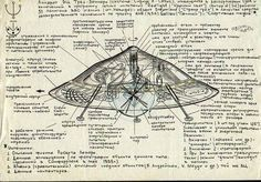 Nikola Tesla discover the secrets of Antigravity? Did Nikola Tesla discover the secrets of Antigravity?Did Nikola Tesla discover the secrets of Antigravity? Ancient Aliens, Aliens And Ufos, Tesla Coil, Tesla S, Tesla Power, Michael Faraday, Nikola Tesla Patents, Nicola Tesla, Tesla Technology