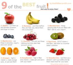 fruit of the month best healthy fruits