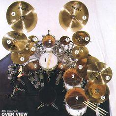 Yukihiro Awaji Drum Set