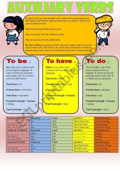 Auxiliary verbs: to be, to have, to do - ESL worksheet by serennablack Verb To Have, Grammar Worksheets, Esl Resources, Irregular Verbs, Literacy, Knowledge, Teaching, Education, English Lessons