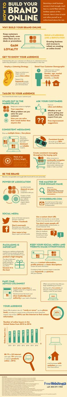 Unique Infographic Design, How To Build Your Brand Online #Infographic #Design