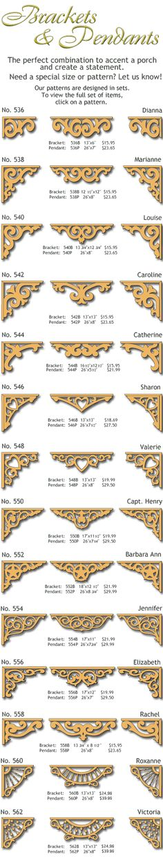Dronette Millworks, Victorian Millwork Gingerbread House Trim