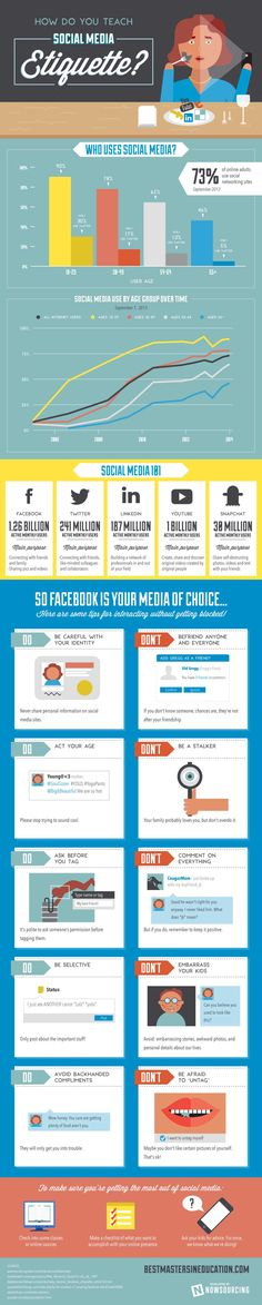 How to Teach Social Media Etiquette [Infographic]