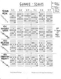 Aujourd'hui, abordons le sujet vaste des gammes.   Qu'est-ce qu'une gamme? Une gamme est une suite de notes, habituellement 7, associées à u...