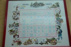 REDUCED Vintage 1940s Kitchen Folk Art Herb Chart | Herb Print Kitchen Poster | 1940s Decor