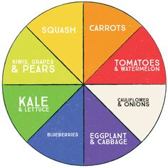 Psychology infographic and charts Taste the healthier rainbow with this Vegetable Color Wheel from our friends at . Infographic Description Taste the Fruits And Veggies, Vegetables, Citrus Fruits, Orange Fruit, Orange Yellow, Registered Dietitian Nutritionist, Color Tag, Eat The Rainbow, Healthier You