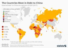 The Countries Most in Debt to China