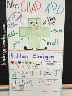 Must-Make Kindergarten Anchor Charts (Kindergarten Chaos) Do you love and use anchor charts as much as I do? Then you are going to love these Must Make Kindergarten Anchor Charts! Why anchor charts in Kindergarten? I use anchor charts almost every day Anchor Charts First Grade, Kindergarten Anchor Charts, Kindergarten Lesson Plans, Kindergarten Activities, Kindergarten Classroom, Subtraction Kindergarten, Kindergarten Rocks, Numbers Kindergarten, Reading Activities