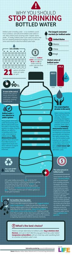 Food infographic Why you should stop drinking bottled water. Infographic Description Why you should stop drinking bottled water. Agua Kangen, Kangen Water, Health And Beauty, Health And Wellness, Health Fitness, Fitness Logo, Head In The Clouds, Water Facts, Nutrition Sportive