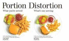Portion Distortion