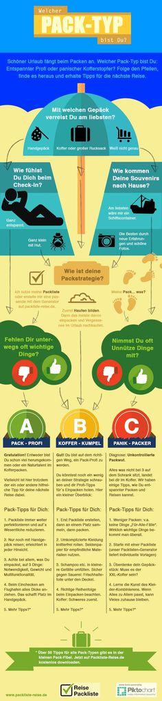 TESTE DICH: Pack-Profi oder panischer Koffer-Stopfer? Finde heraus, welcher Typ du bist und erhalte clevere Pack-Tipps für die nächste #Reise.
