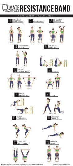 Peaceful image throughout resistance band workout routine printable