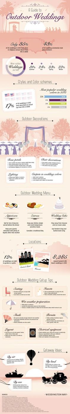 10 Cool Wedding Planning Infographics That Inspire