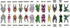 Marvel Villains Character Sheet 007