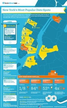 Most popular date spots in NY, data via How About We