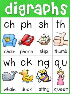 Phonics Charts for Guided Reading and Writing. Repinned by SOS Inc. Resources pinterest.com/sostherapy/.