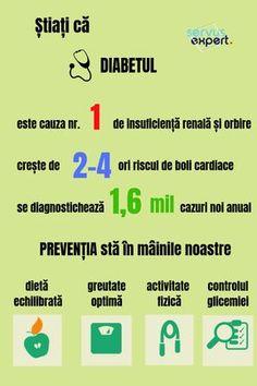 #sanatate #boli #diabet #prediabet #pancreas #glicemie #sanatatedeladoctor #medicalstudents #medicina #sfaturiutile
