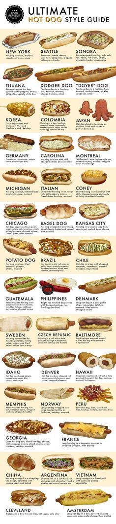 Sabores do mundo: olhem só que legal as diferentes maneiras de se fazer Hot-Dog no mundo. Se inspire e prepare um de cada nacionalidade!: