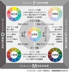 salon_img04-2 Spring Color Palette, Spring Colors, Color Plan, Cartoon Background, Web Design Tips, Light Spring, Color Effect, World Of Color, Coordinating Colors