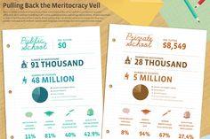 視覺化資訊圖表(Infographics)設計教學:字型篇(廣告小妹)-3