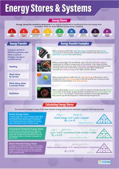 Our Energy Stores and Systems Poster is part of our Science series. This exciting and engaging poster offers an excellent overview of Energy Stores, Energy Transfer, Energy Transfer Examples, and Calculating Energy Stores. Gcse Science, Physical Science, Science Classroom, Science Lessons, Teaching Science, Earth Science, Gcse Physics Revision, Teaching Resources, Colleges For Psychology