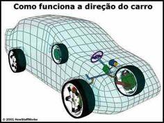 Os benefícios da instalação do sistema de direção hidráulica no automóvel.