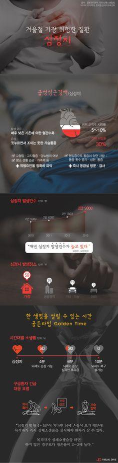겨울철, 심장 조심하세요~! [인포그래픽] #heart_attack / #Infographic ⓒ 비주얼다이브 무단 복사·전재·재배포 금지