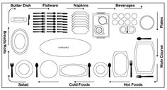 How to set a buffet table