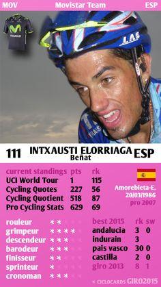 Beñat Intxausti ESP Movistar Giro 2015 ciclocards