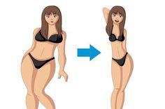 La acumulación de grasa es uno el peor enemigo de las mujeres que quieren adelgazar rápidamente. Los rollitos que salen en el vientre, espalda, brazos y piernas son toda una pesadilla para muchas. Especialmente la grasa de las piernas y vientre es muy difícil de eliminar, mas no imposible. Con las técnicas adecuadas podemos acabar con ella rápidamente y sin mucho esfuerzo. En este artículo te diremos lo que puedes hacer para quemas esa grasa en un abrir y cerrar de ojos. En el mercado… Healthy Habits, Healthy Tips, Health Diet, Health Fitness, Fun Drinks, Alter, Gym Workouts, Pilates, Smoothies