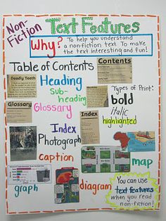 What a great anchor chart to really SHOW text features!