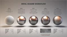 さまざまな金属、金、銀、銅、鉄、鉛、アルミ、チタンなどの質感の描き方をスタディした「Material Studies」のメタル編を紹介します。 Material Studies: Metals 以下の