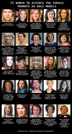 25 Women in Science Worth Promoting