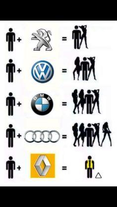 Funny Gags, Funny Jokes, Hilarious, Text Message Meme, Car Brands Logos, Construction Fails, Rage Comic, Car Jokes, Pontiac Firebird